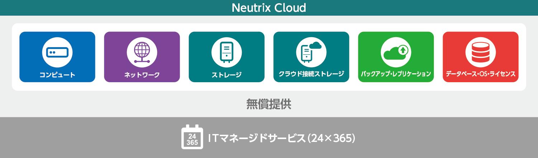 ITマネージドサービス(無償提供)