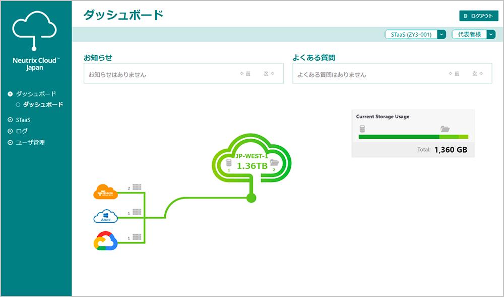 ユーザーポータル・サンプル画面